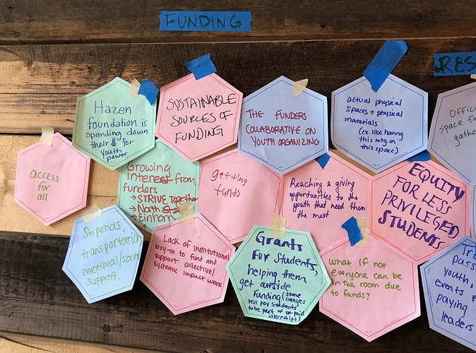 Post-its%20of%20need%20for%20funding%20(6-20-19%2C%204-47-15%20PM)